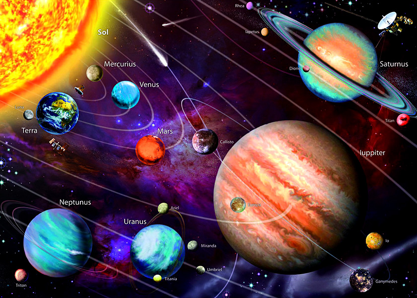 лучи ласковое, фото планет в космосе и названия самые большие