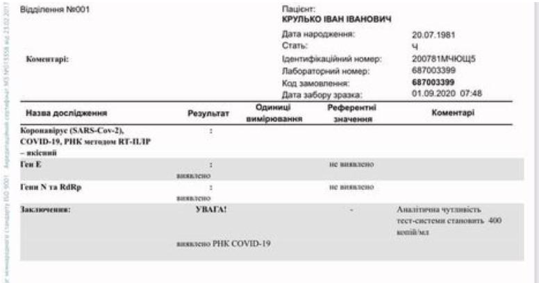 Результаты тестирования Ивана Крулько