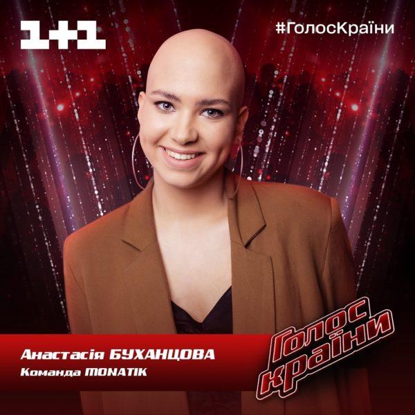 Анастасия Буханцова