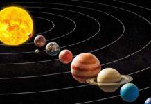 Гороскоп для всех знаков зодиака