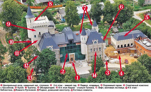 Замок Галкина и Пугачевой - план