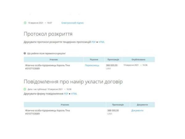 Скриншот с prozorro.gov.ua.